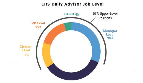 EHSDA Job Levels3