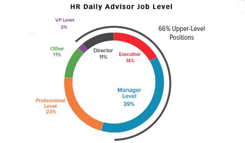 HRDA Job Levels3